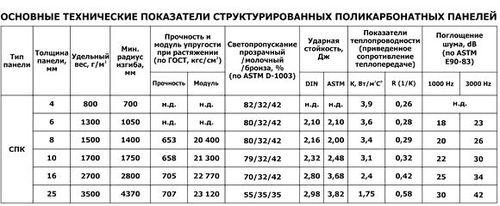 listy_polikarbonata_01