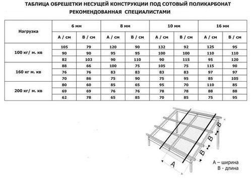 listy_polikarbonata_04