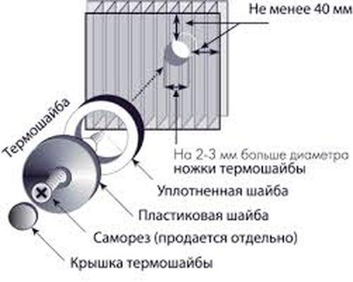 samorezy_dlya_polikarbonata_04