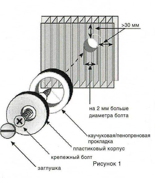 Схема монтажа с помощью термошайб
