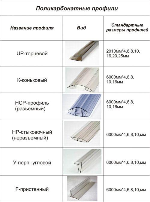 polikarbonatnye_profili_02