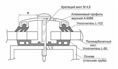 polikarbonatnye_profili_03