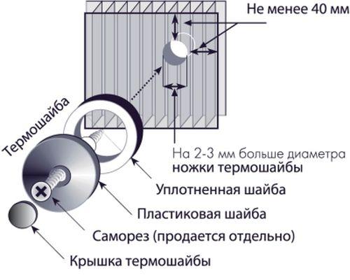 pravila_montazha_polikarbonata_01