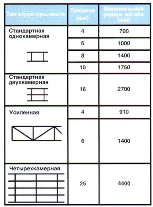 svojstva_i_xarakteristiki_03