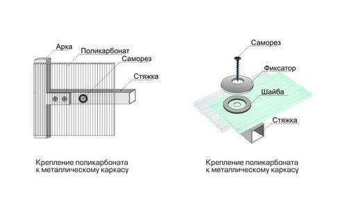 kreplenie_polikarbonata_k_metallicheskomu_karkasu_4