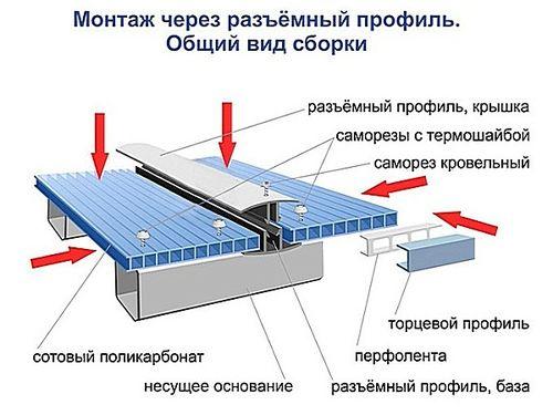 kreplenie_polikarbonata_k_metallicheskomu_karkasu_6