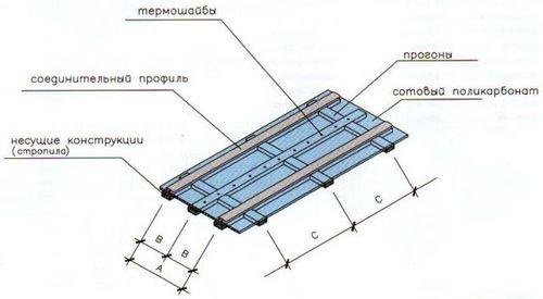 soedinenie_sotovogo_polikarbonata_profilem_3
