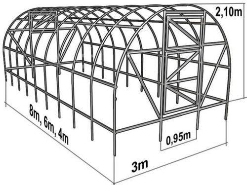 Модели и функциональные особенности теплиц со съемной крышей