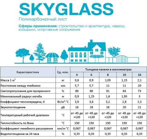Универсальный сотовый поликарбонат SKYGLASS